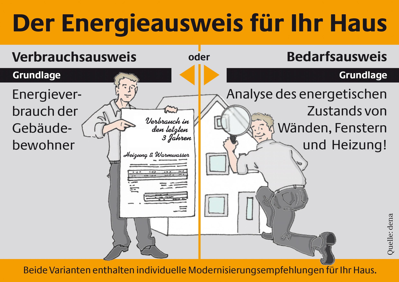 brauch der mieter ein original energieausweis